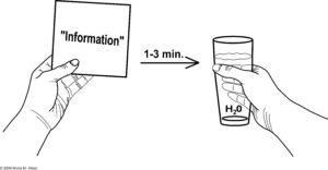 Wasserübertragung Wasser informiern und umschreiben